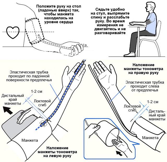 Измерение давления на обеих руках